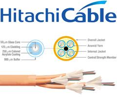 Hitachi 50 um 12 144 Fiber Distribution
