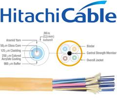 Hitachi 50 um 2 18 Fiber Breakout