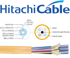Hitachi 62.5 um 2 12 Fiber Breakout