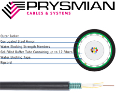 Prysmian CentraLink CD Armored Compact Central Loose Tube Cable