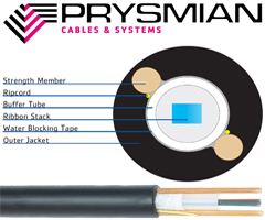 Prysmian FusionLink RCLT Ribbon Central Loose Tube Cable