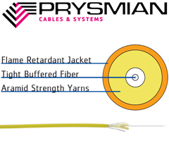 Prysmian PremisesLink Simplex Horizontal Runs Patch Cords Jumpers Pigtails
