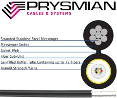 Prysmian ResiLink Mini Figure 8 Drop Cable