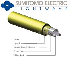 Sumitomo Electric Pure Ribbon Cable Riser