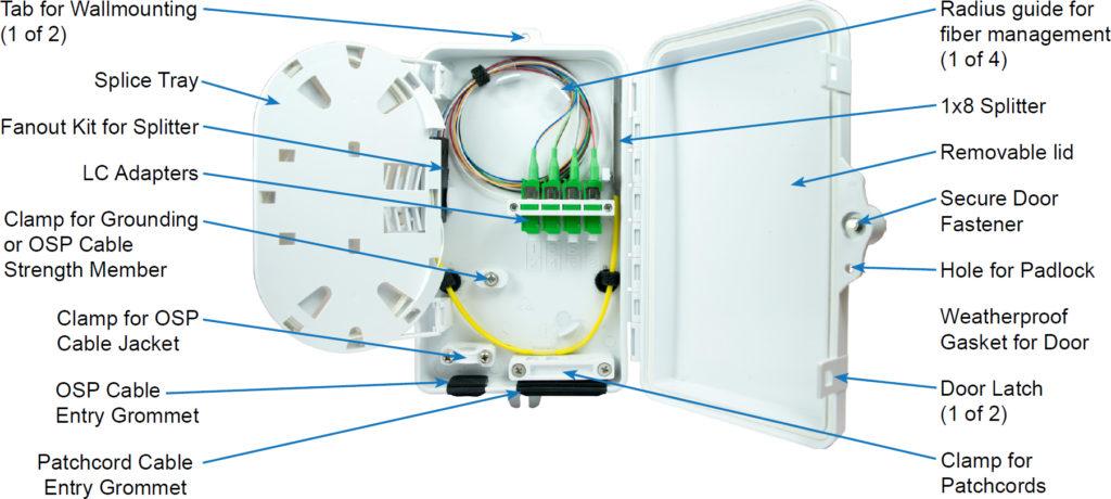 Fiber Optic Wall Mount Patch Splice Distribution Termination Panel Enclosure Cabinet Housing